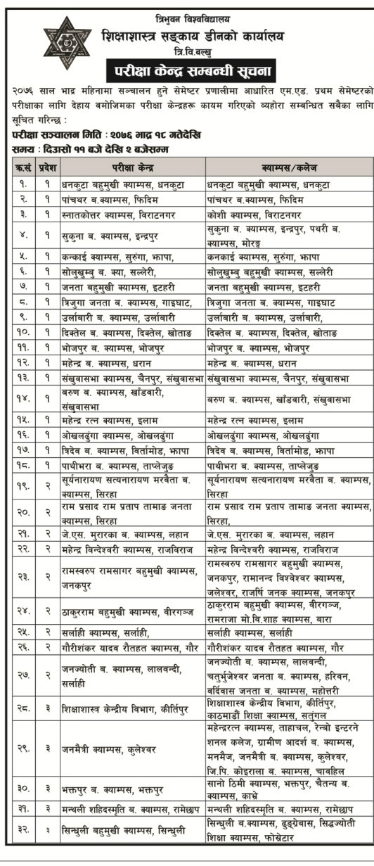 M.Ed First Semester Exam Center 2019 Published: TU 1