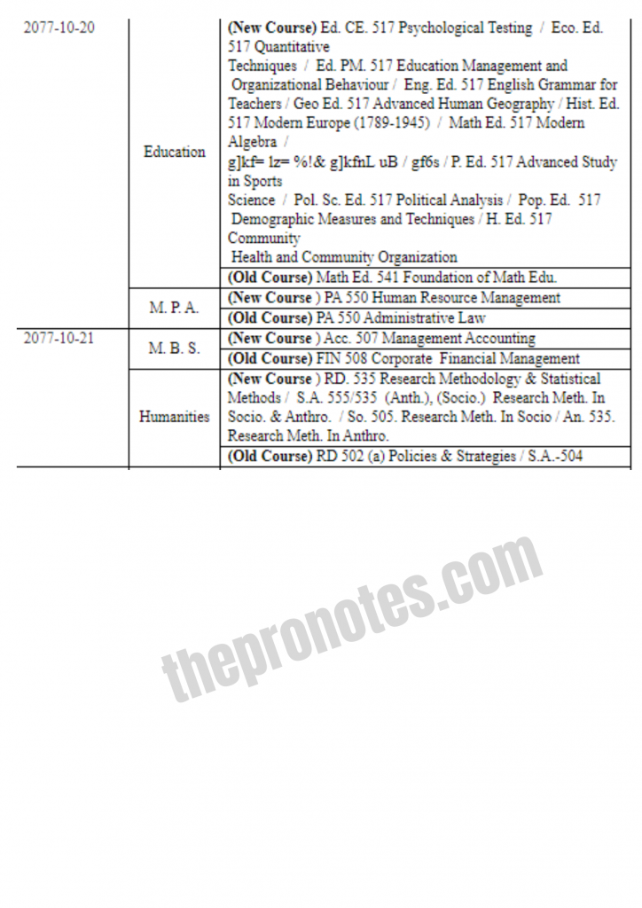 M.Ed, MPA, MBS & MA First Year Exam Routine Published : TU