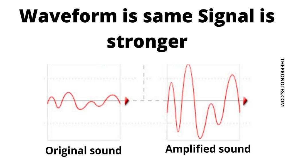 Example of Amplification.